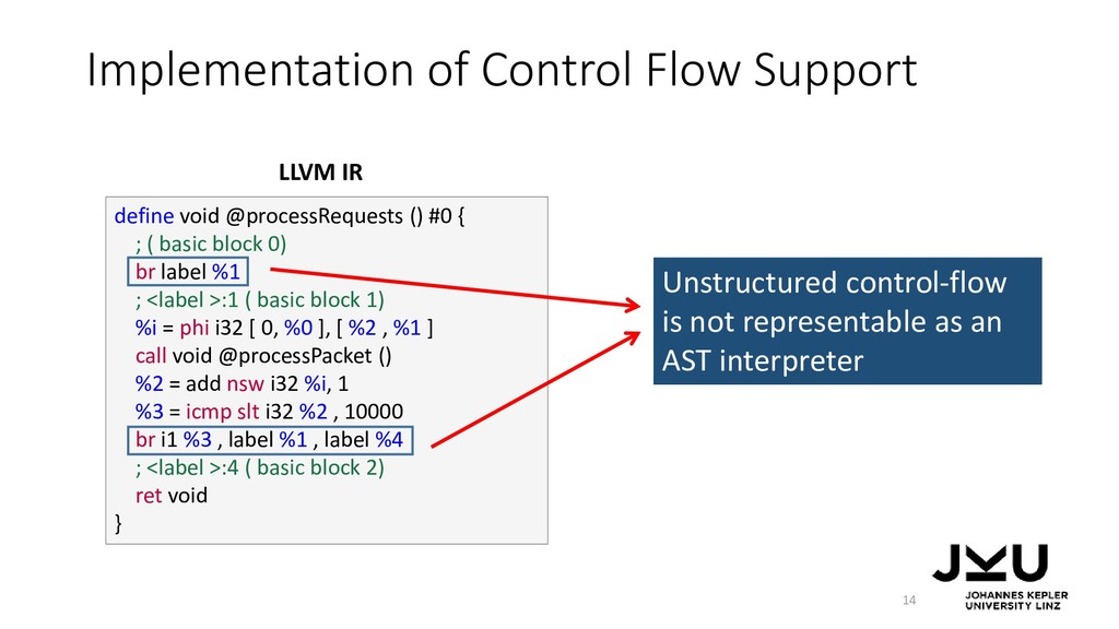 Implementation of Control Flow Support 14 defin...