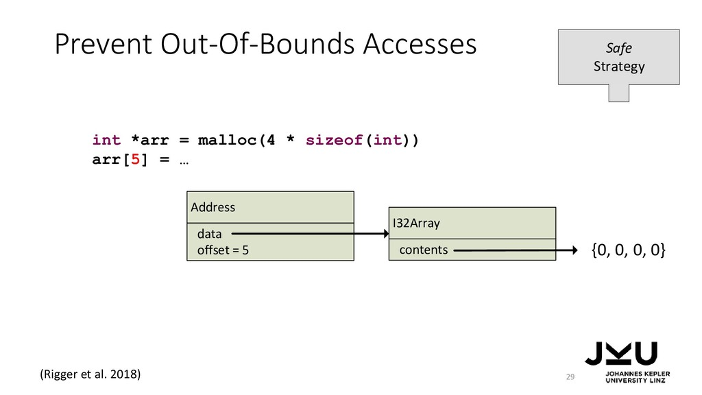 Prevent Out-Of-Bounds Accesses 29 int *arr = ma...