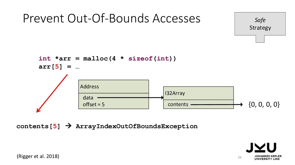 Prevent Out-Of-Bounds Accesses contents[5]  Ar...