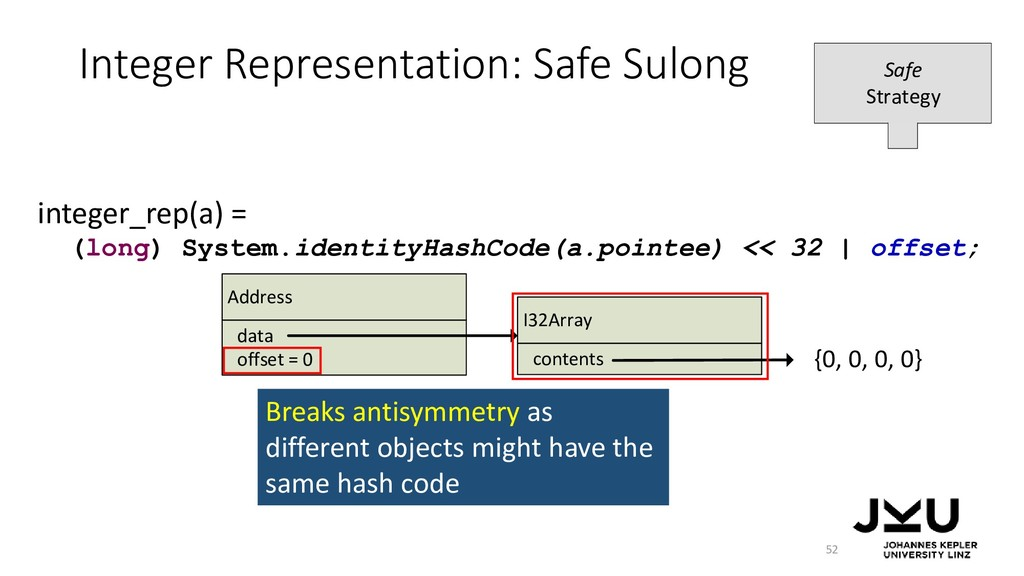 Integer Representation: Safe Sulong 52 Breaks a...