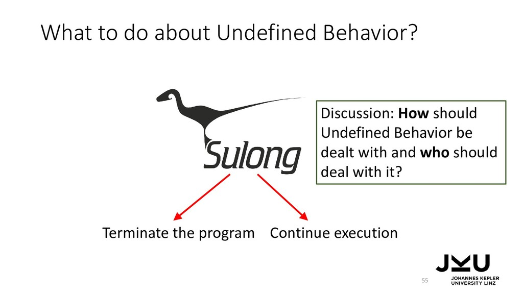What to do about Undefined Behavior? 55 Termina...