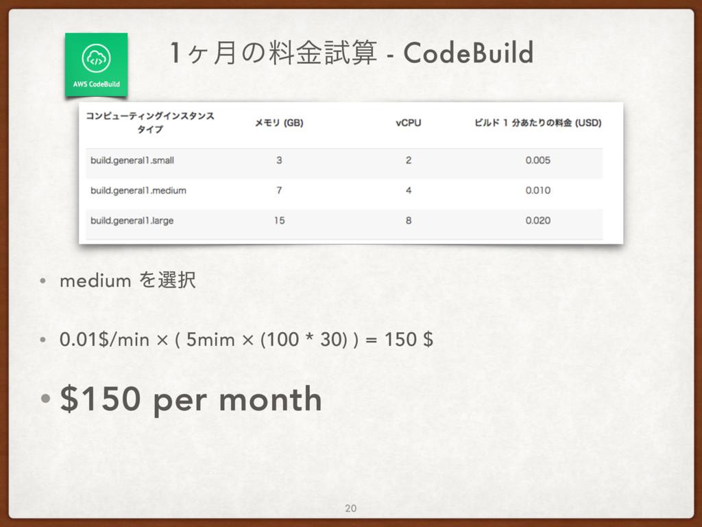 1ϲ݄ͷྉۚࢼ - CodeBuild • medium Λબ • 0.01$/min ×...