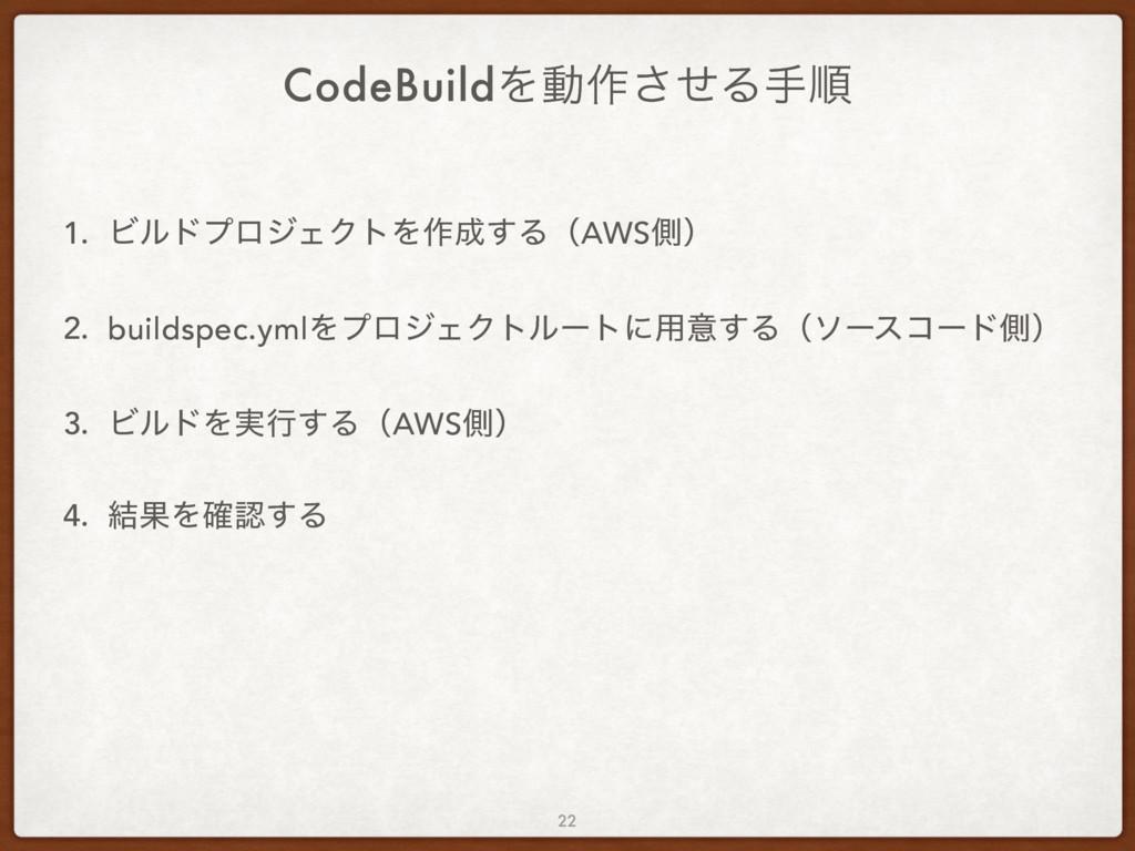 CodeBuildΛಈ࡞ͤ͞Δखॱ 1. ϏϧυϓϩδΣΫτΛ࡞͢ΔʢAWSଆʣ 2. bu...