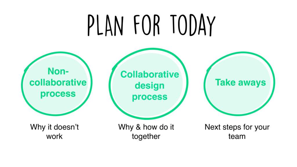 Non- collaborative process Why it doesn't work ...