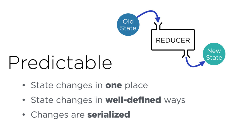 Predictable Old State REDUCER New State • State...