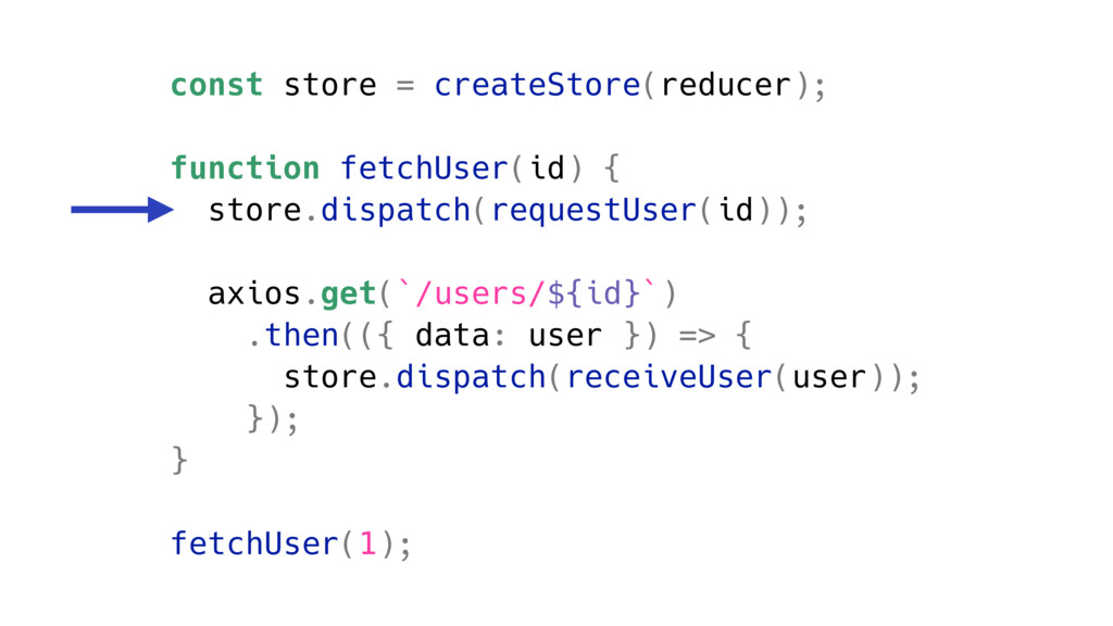 const store = createStore(reducer); function fe...