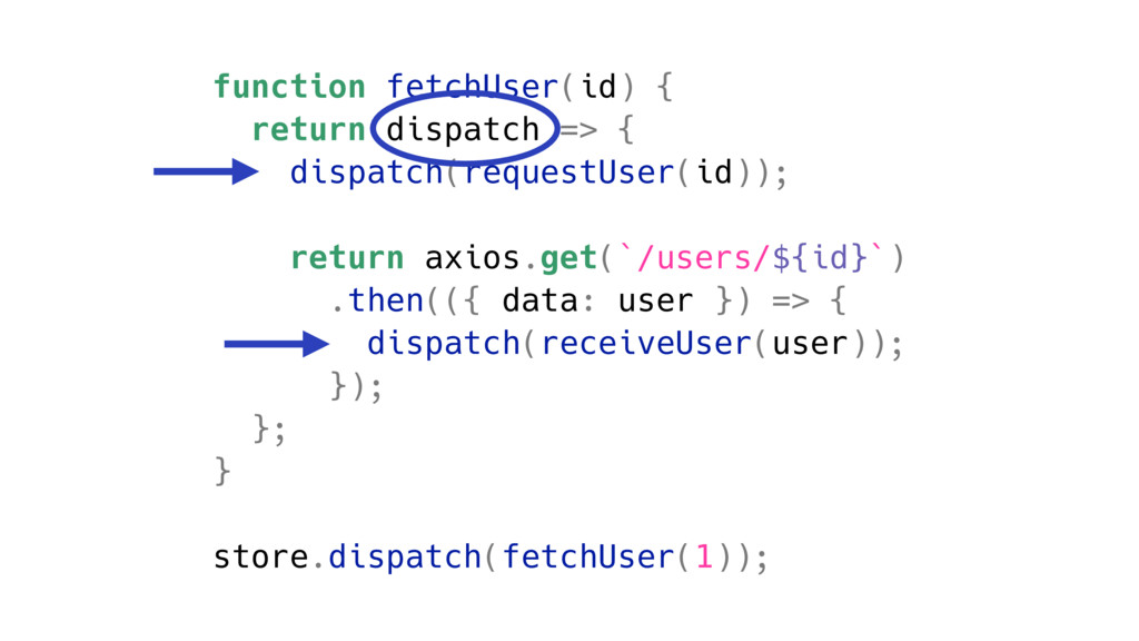 function fetchUser(id) { return dispatch => { d...
