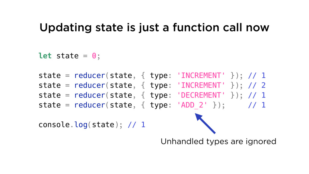 Updating state is just a function call now let ...