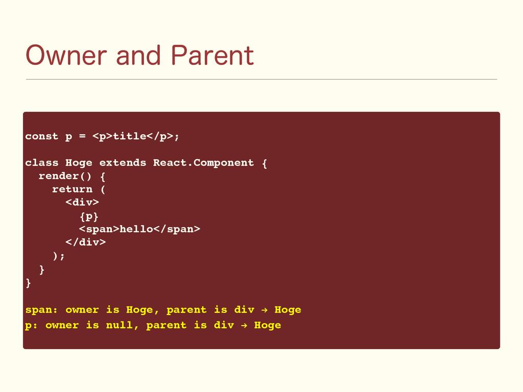 0XOFSBOE1BSFOU const p = <p>title</p>; class ...