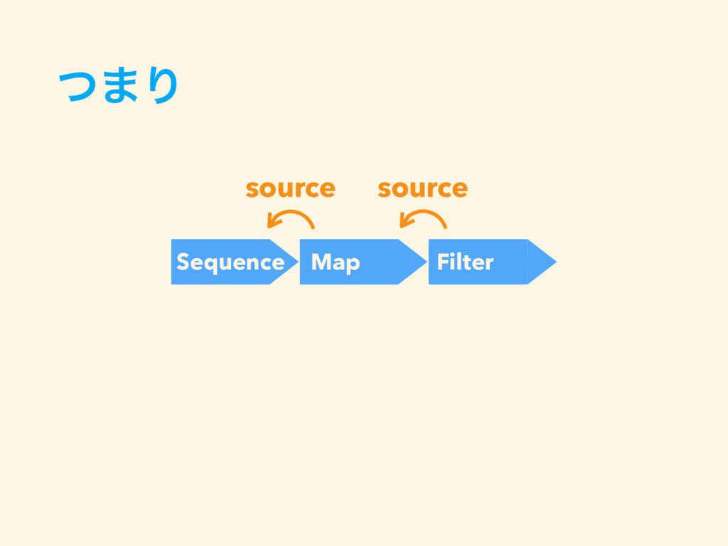 ͭ·Γ source Sequence Map Filter source