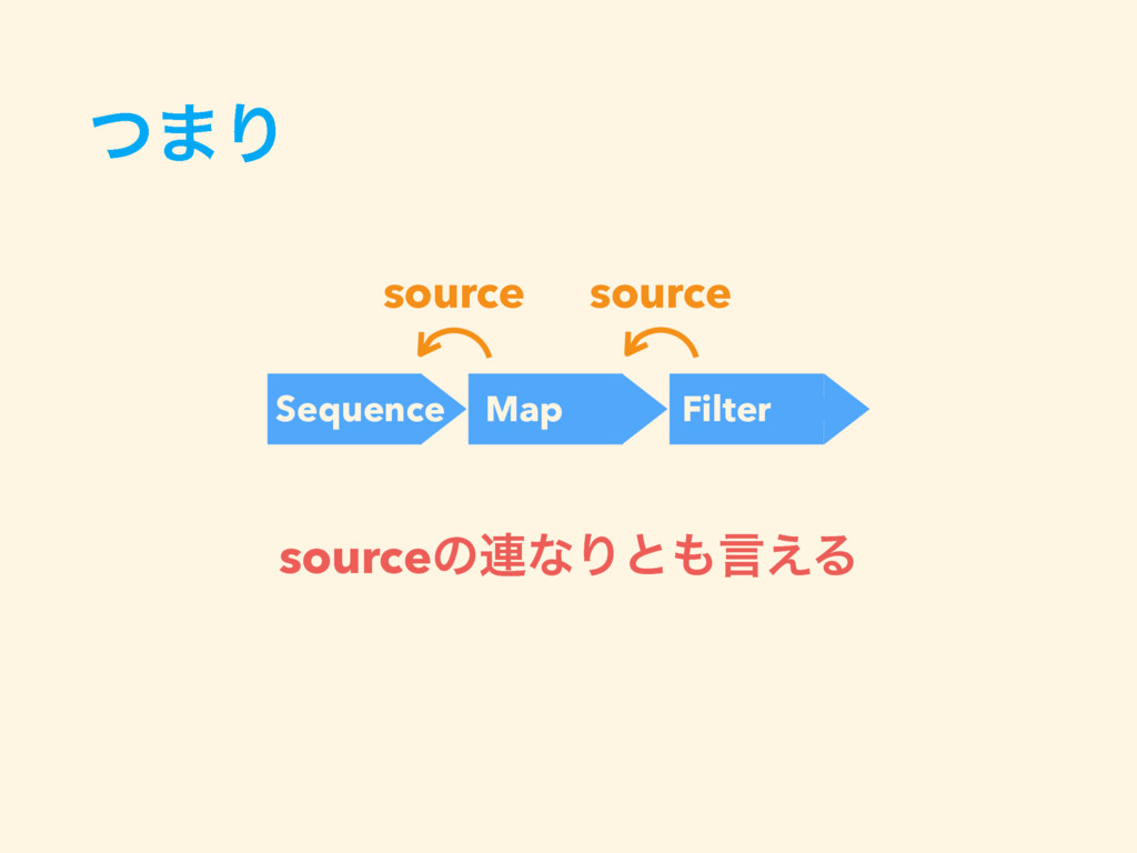ͭ·Γ source Sequence Map Filter source sourceͷ࿈ͳ...