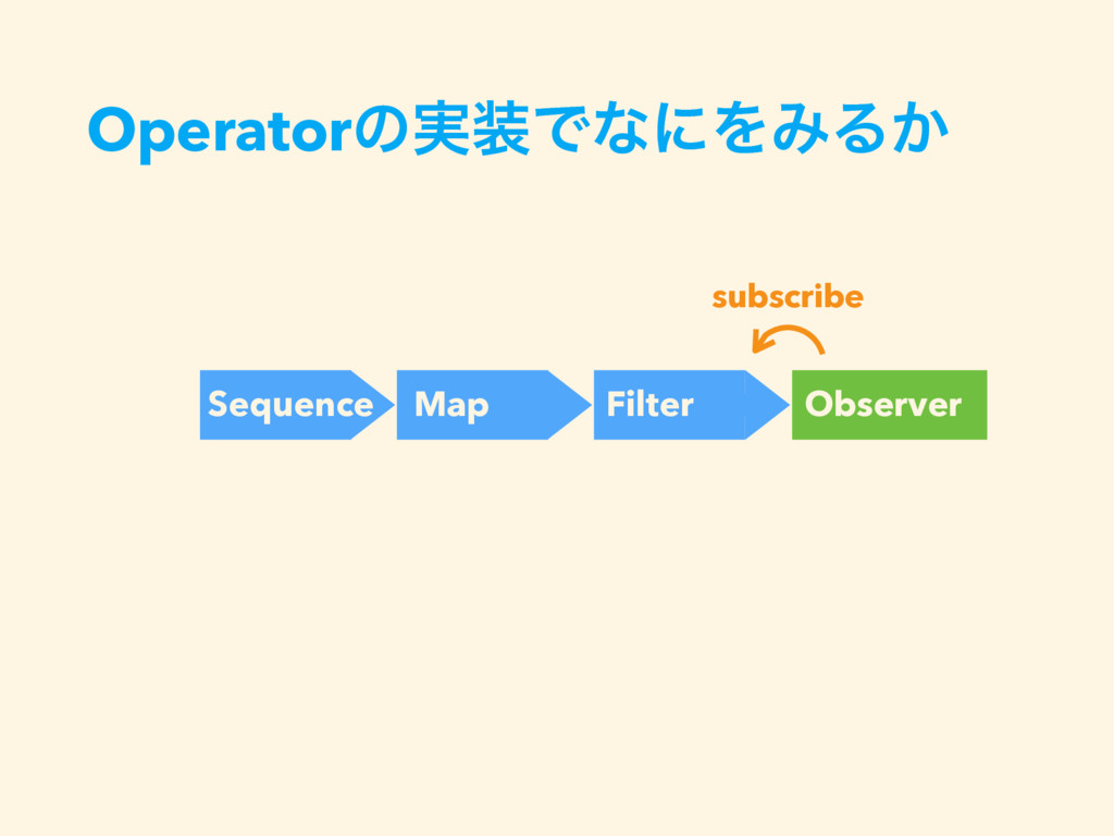 Operatorͷ࣮૷ͰͳʹΛΈΔ͔ Sequence Map Filter Observer...
