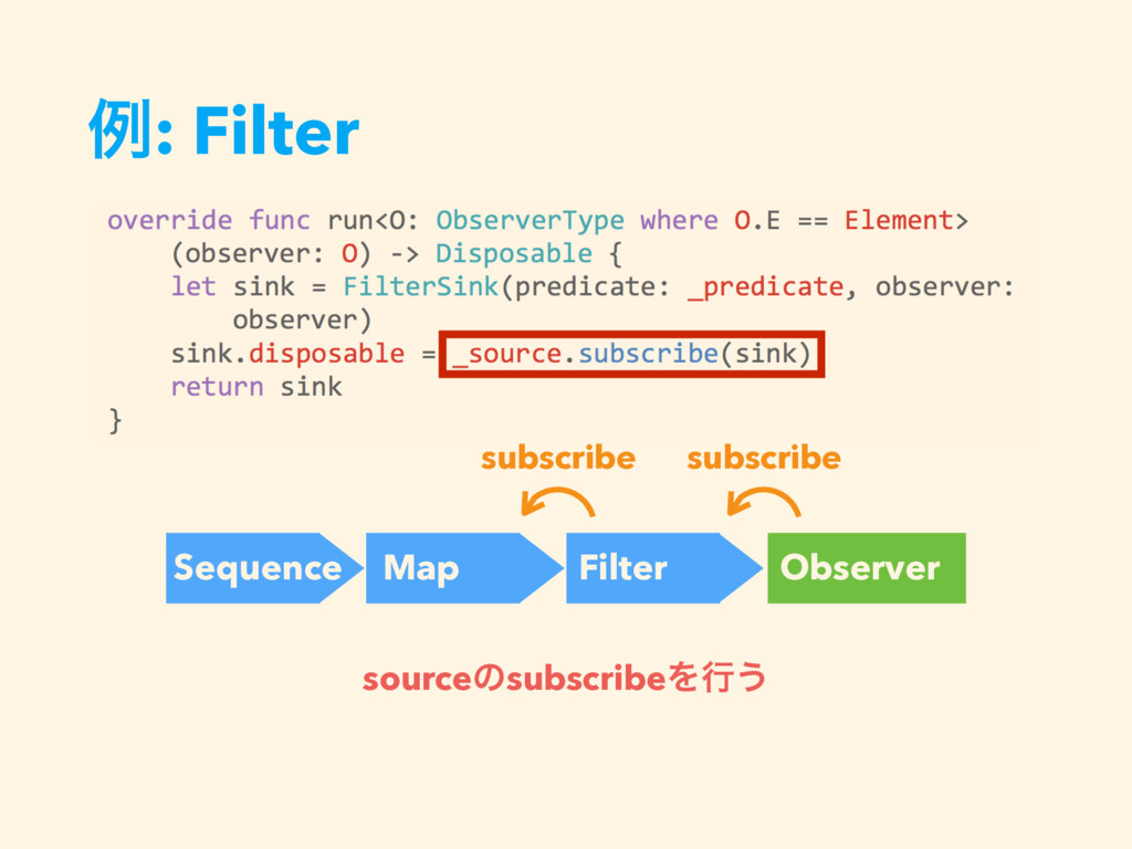ྫ: Filter Sequence Map Filter Observer subscrib...