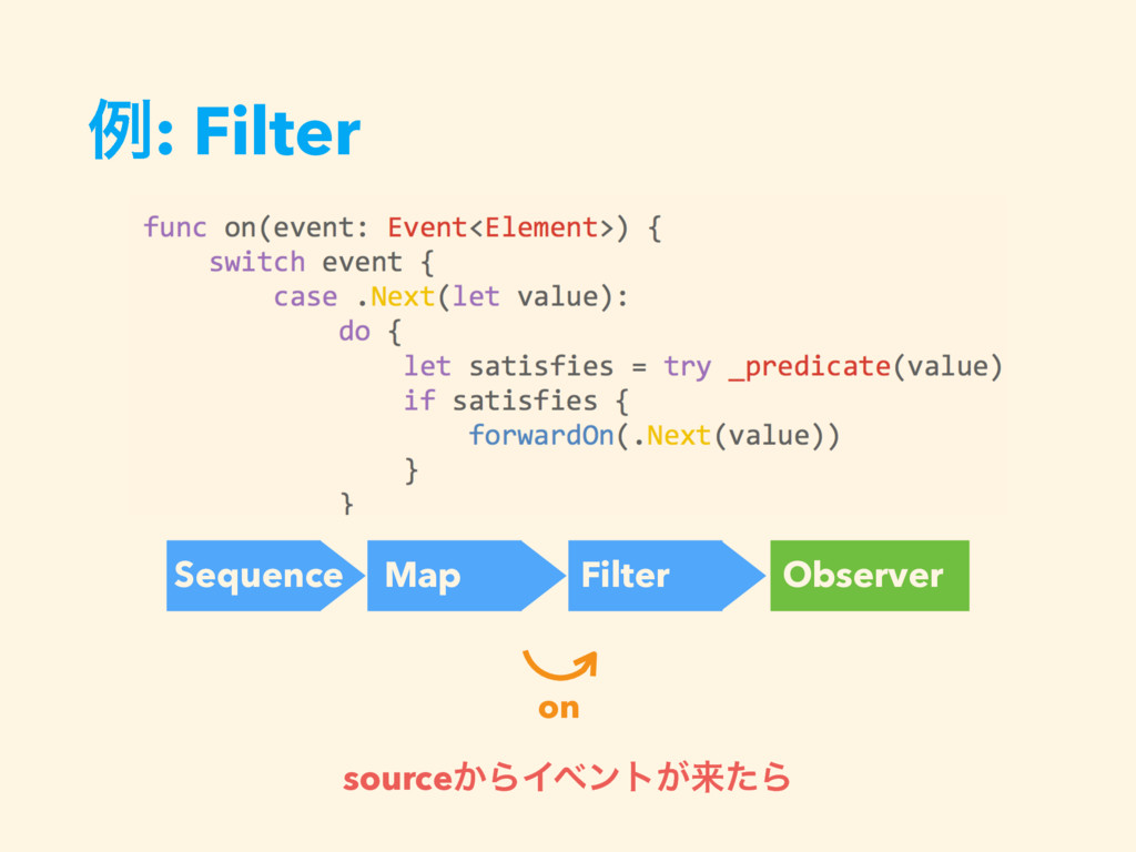 ྫ: Filter Sequence Map Filter Observer on sourc...