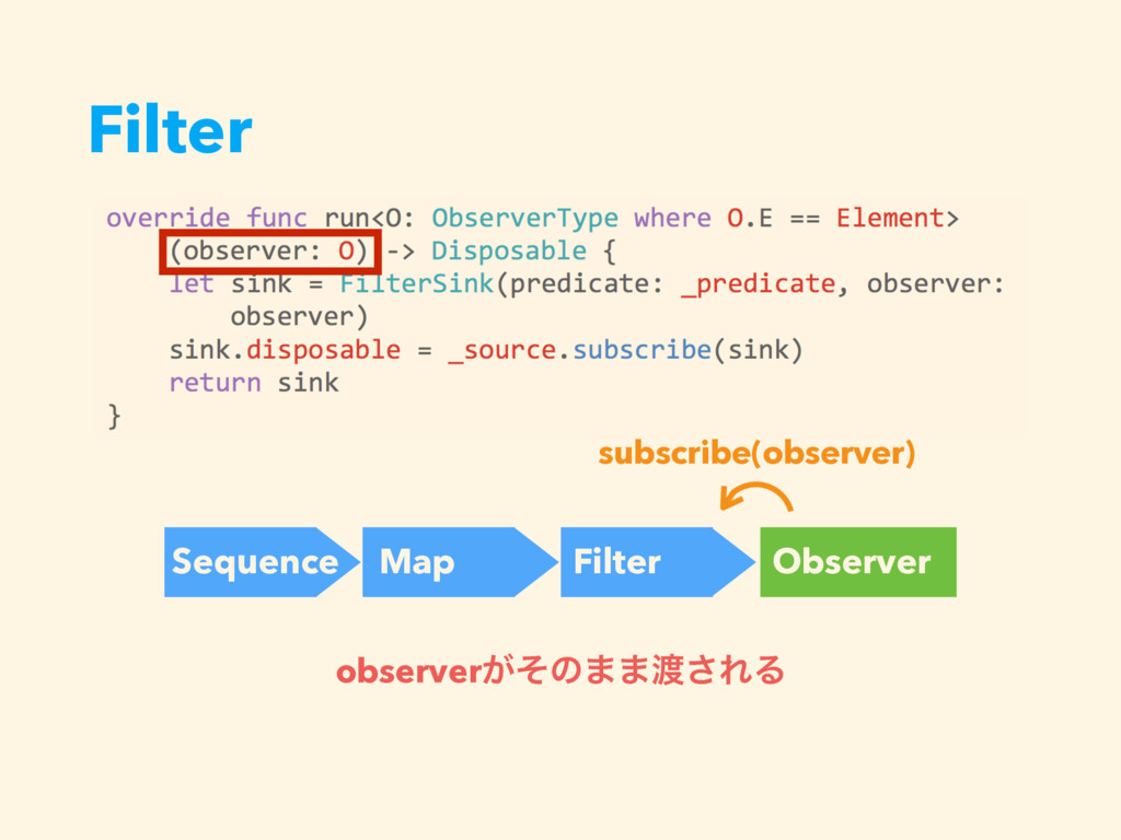 Filter Sequence Map Filter Observer subscribe(o...