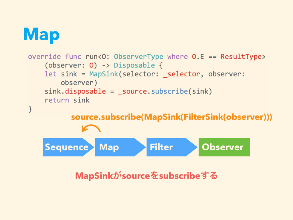 Map Sequence Map Filter Observer source.subscri...