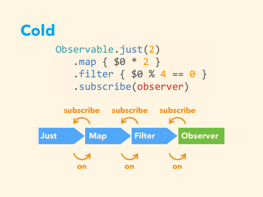 Cold subscribe Just Map Filter Observer subscri...
