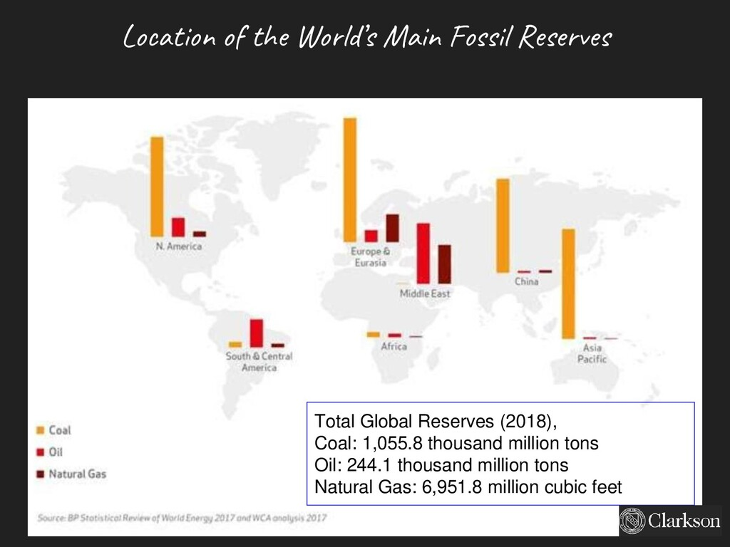 Location of the World's Main Fossil Reserves To...
