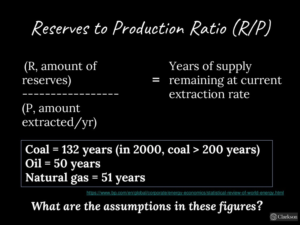 Reserves to Production Ratio (R/P) (R, amount o...