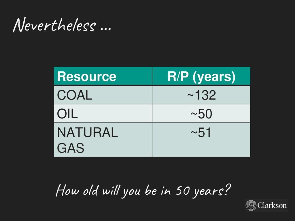 Nevertheless … Resource R/P (years) COAL ~132 O...