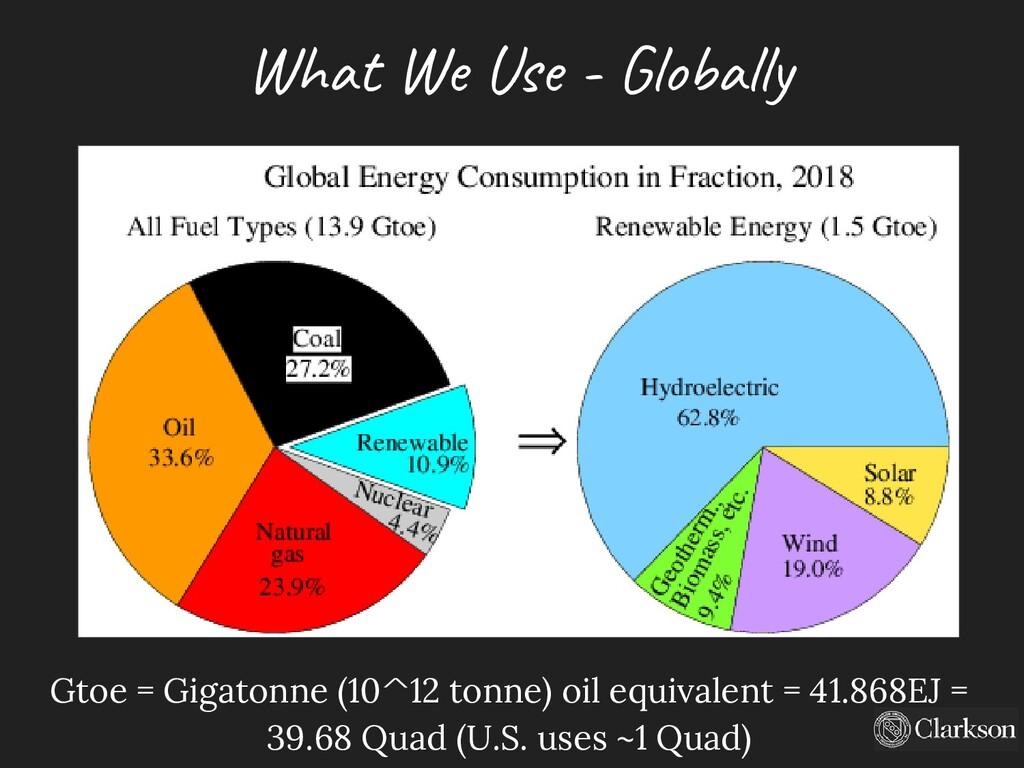 Gtoe = Gigatonne (10^12 tonne) oil equivalent =...