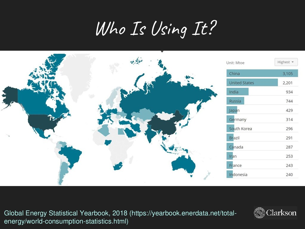 Who Is Using It? Global Energy Statistical Year...