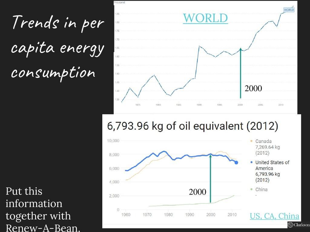 US, CA, China Trends in per capita energy consu...