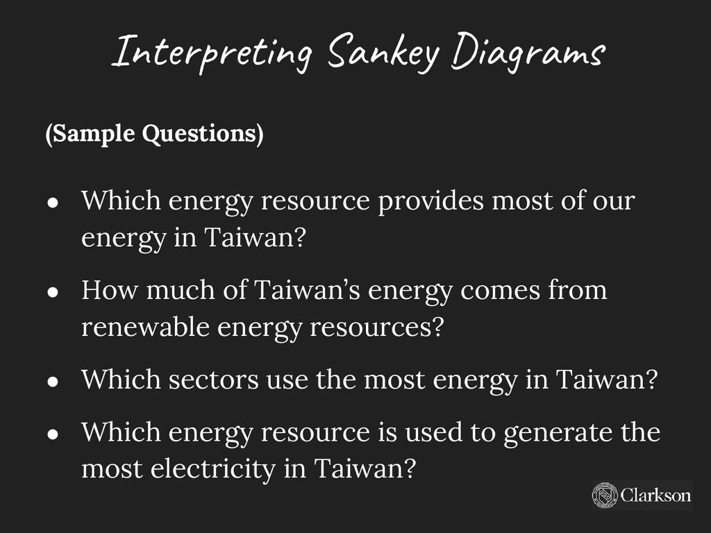 Interpreting Sankey Diagrams (Sample Questions)...