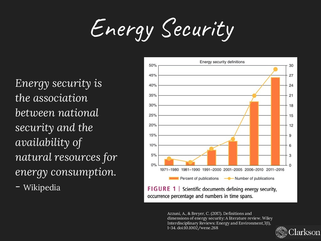 Energy Security Energy security is the associat...