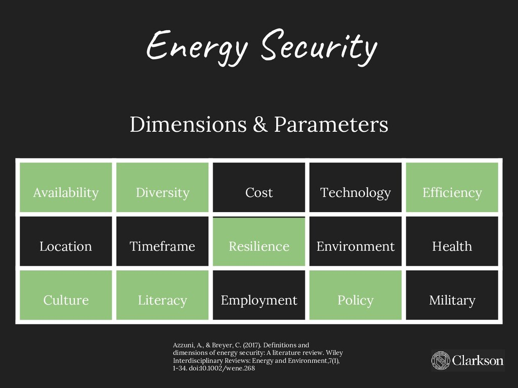 Energy Security Availability Diversity Cost Tec...
