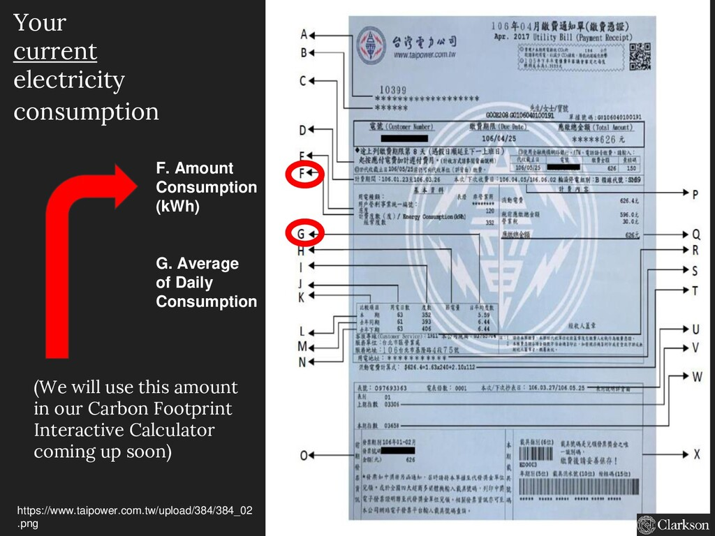 Your current electricity consumption https://ww...