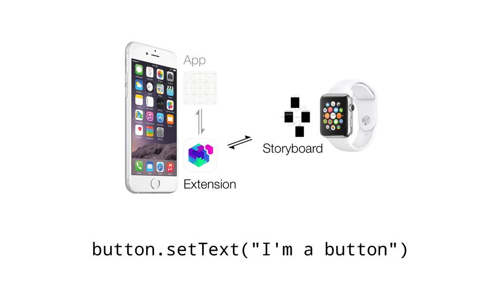 """button.setText(""""I'm a button"""")"""