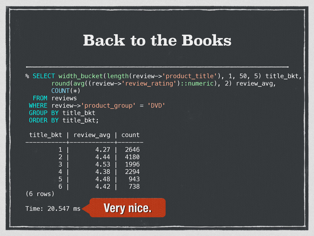 Back to the Books % SELECT width_bucket(length(...