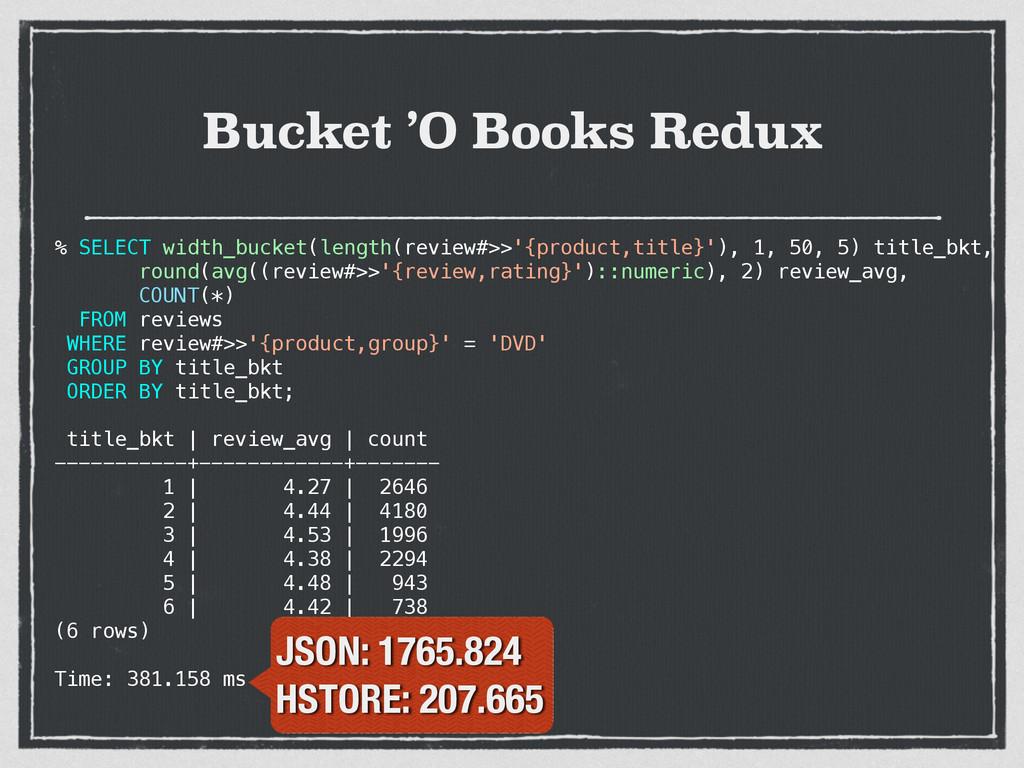 Bucket 'O Books Redux % SELECT width_bucket(len...