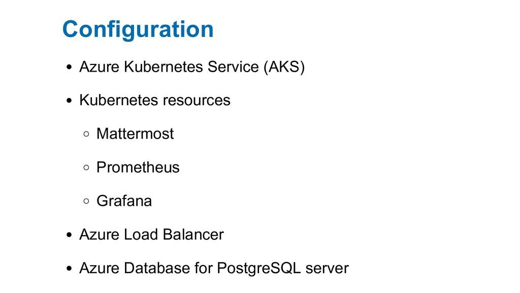 Configuration Azure Kubernetes Service (AKS) Ku...
