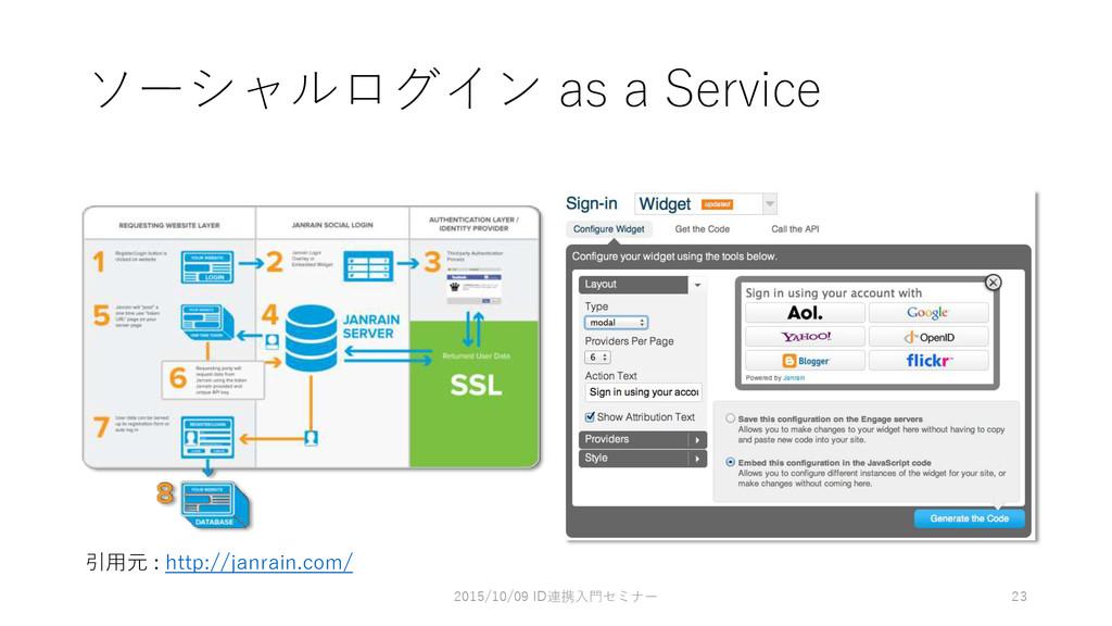 ソーシャルログイン as a Service 2015/10/09 ID連携入門セミナー 23...