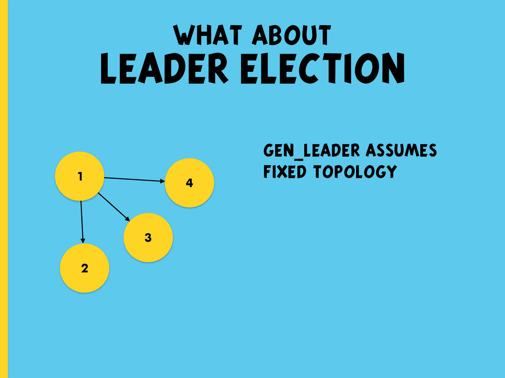what about LEADER ELECTION gen_leader assumes f...