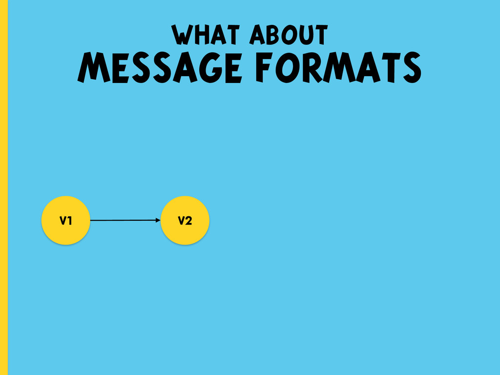 what about MESSAGE FORMATS v1 v2