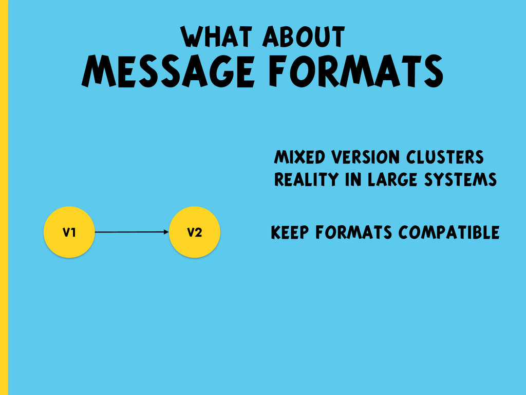 what about MESSAGE FORMATS mixed version cluste...