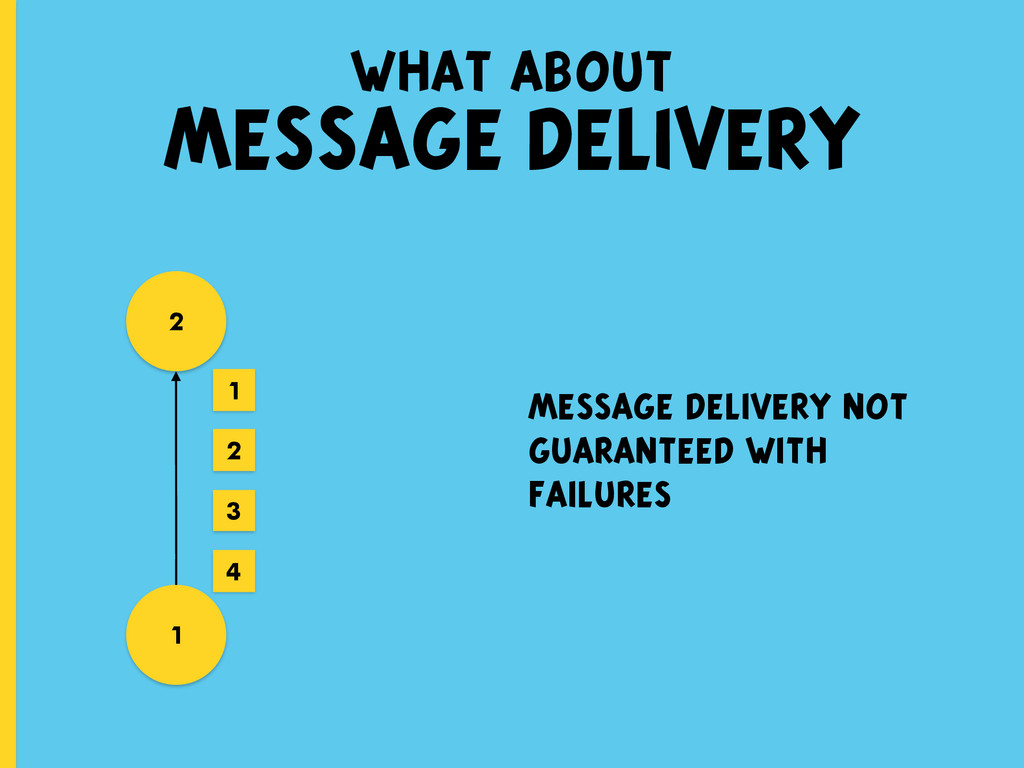 what about MESSAGE DELIVERY message delivery no...