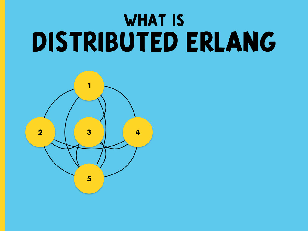 what is DISTRIBUTED ERLANG 1 3 2 4 5
