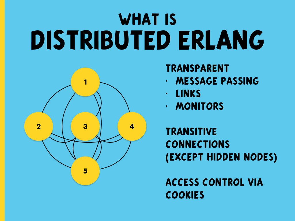 what is DISTRIBUTED ERLANG 1 3 2 4 5 transparen...