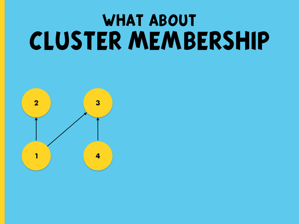 what about CLUSTER MEMBERSHIP 1 3 2 4