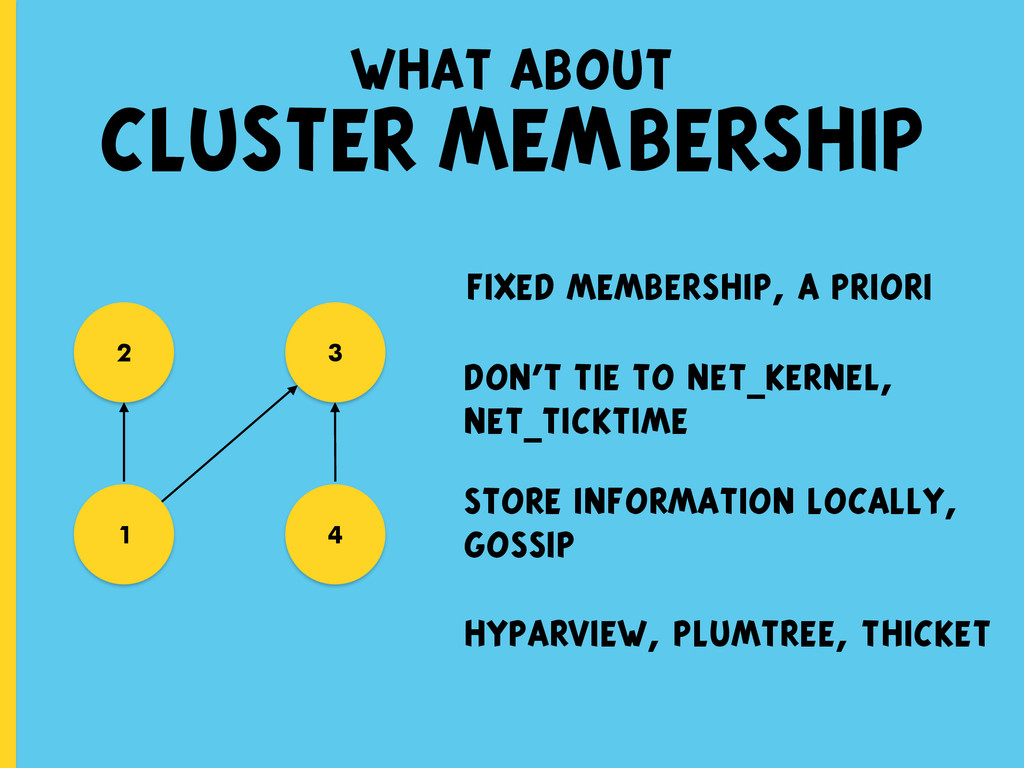 what about CLUSTER MEMBERSHIP fixed membership,...