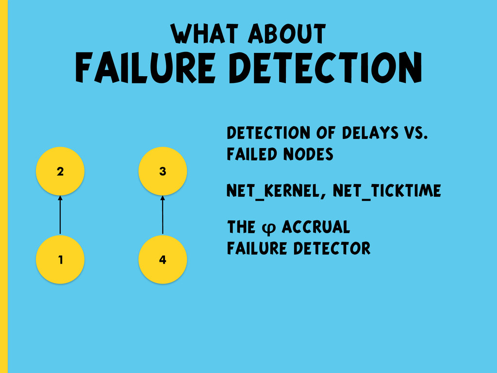 what about FAILURE DETECTION detection of delay...