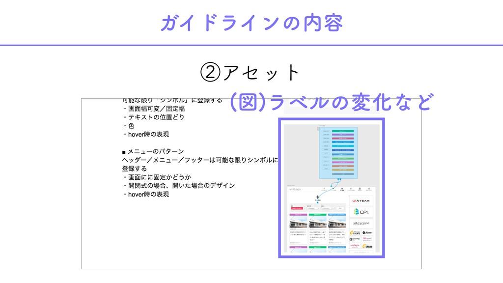 ②アセット ガイドラインの内容 (図)ラベルの変化など