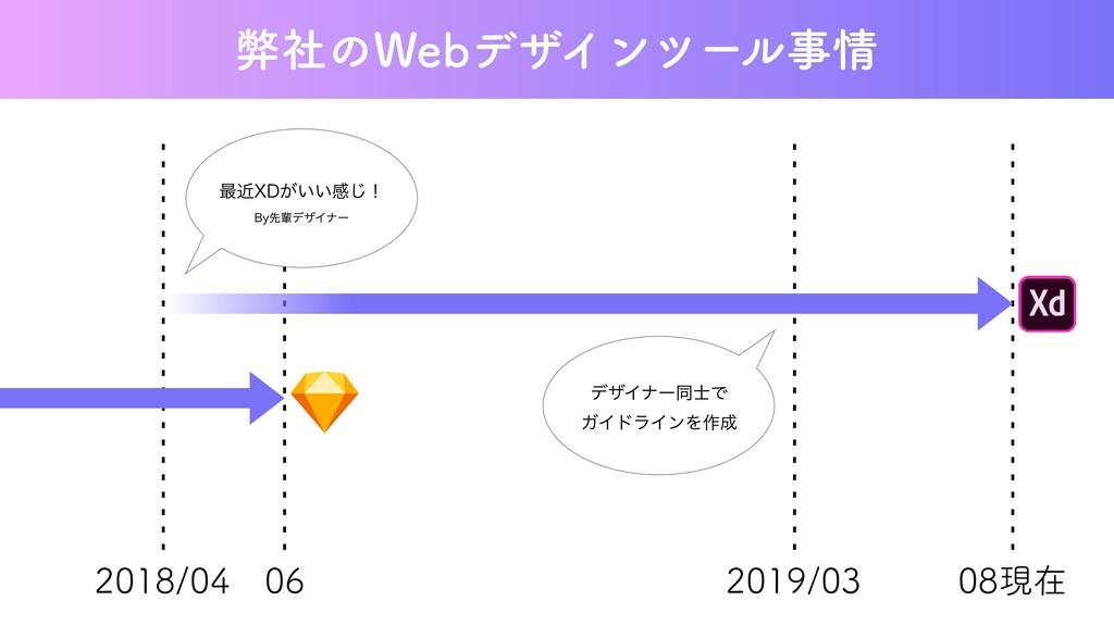 2018/04 06 2019/03 08現在 弊社のWebデザインツール事情 最近XDがいい...