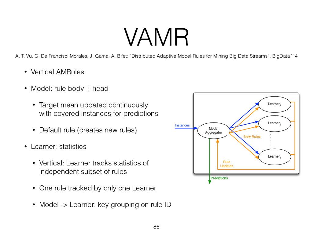 Model Aggregator Learner 1 Learner 2 Learner p ...
