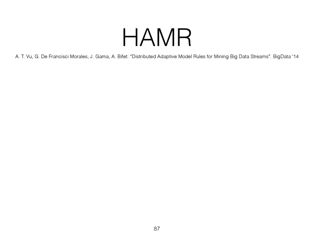 HAMR 87 A. T. Vu, G. De Francisci Morales, J. G...