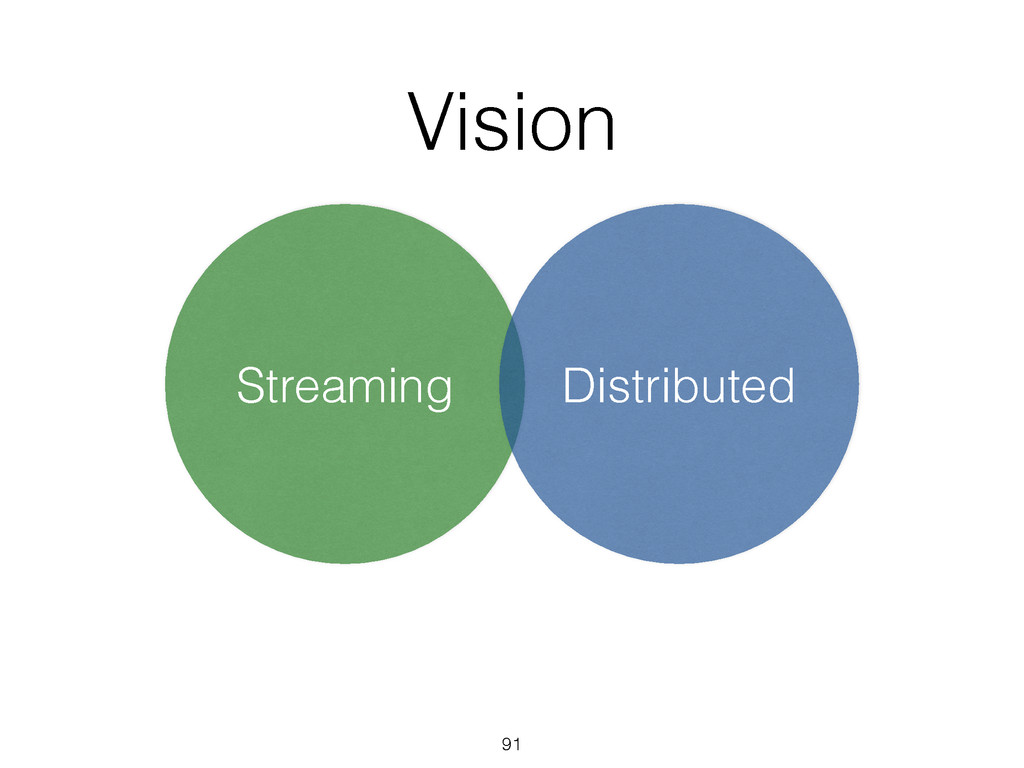Streaming Vision 91 Distributed